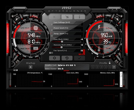 How to Overclock a Graphics Card: Step by Step Beginner's Guide